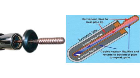 Vakuumröhrenkollektor heatpipe